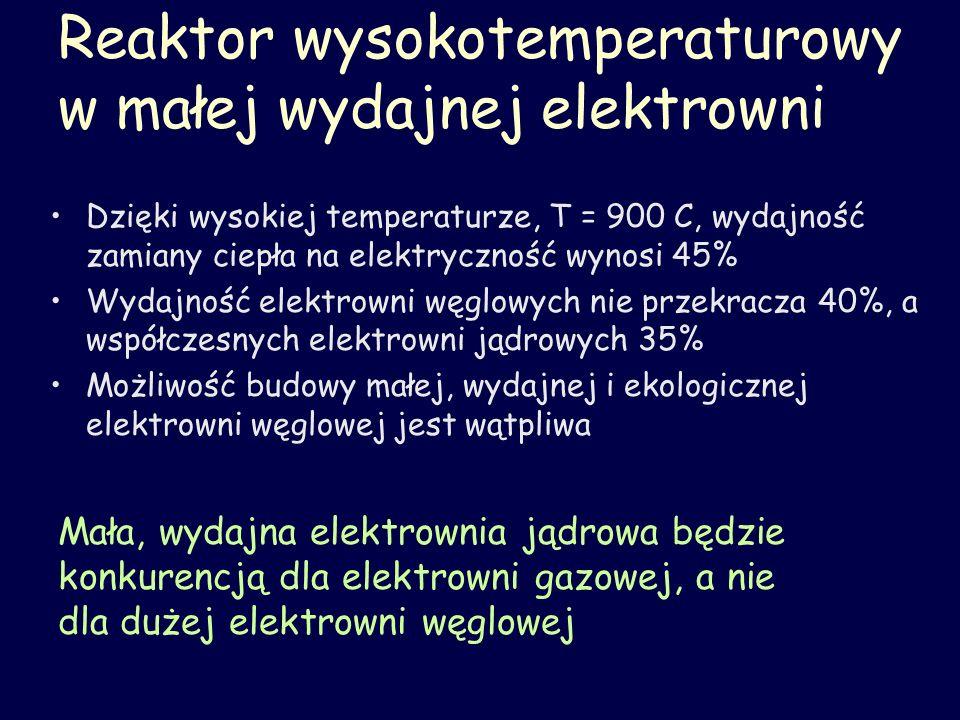 Reaktor wysokotemperaturowy w małej wydajnej elektrowni Dzięki wysokiej temperaturze, T = 900 C, wydajność zamiany ciepła na elektryczność wynosi 45%