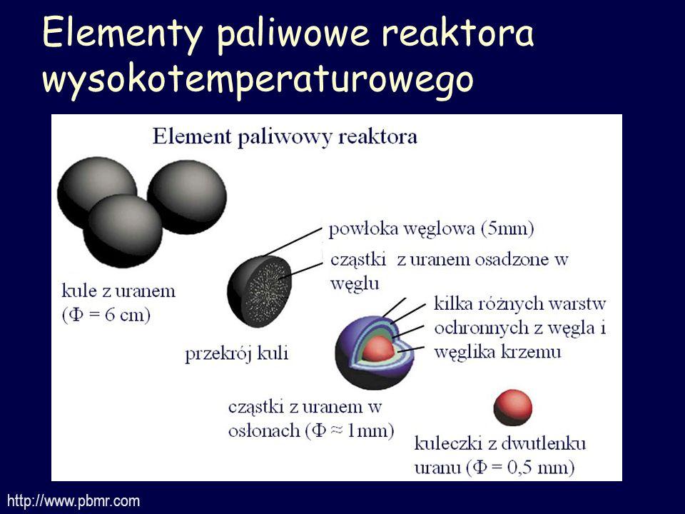 Elementy paliwowe reaktora wysokotemperaturowego http://www.pbmr.com