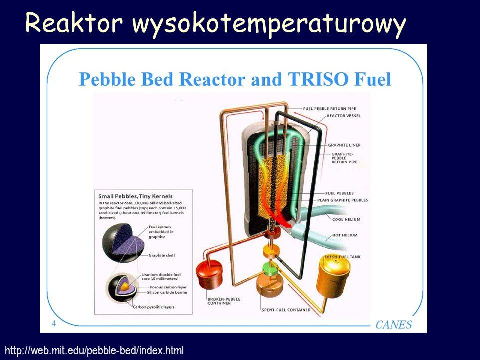 Reaktor wysokotemperaturowy http://web.mit.edu/pebble-bed/index.html