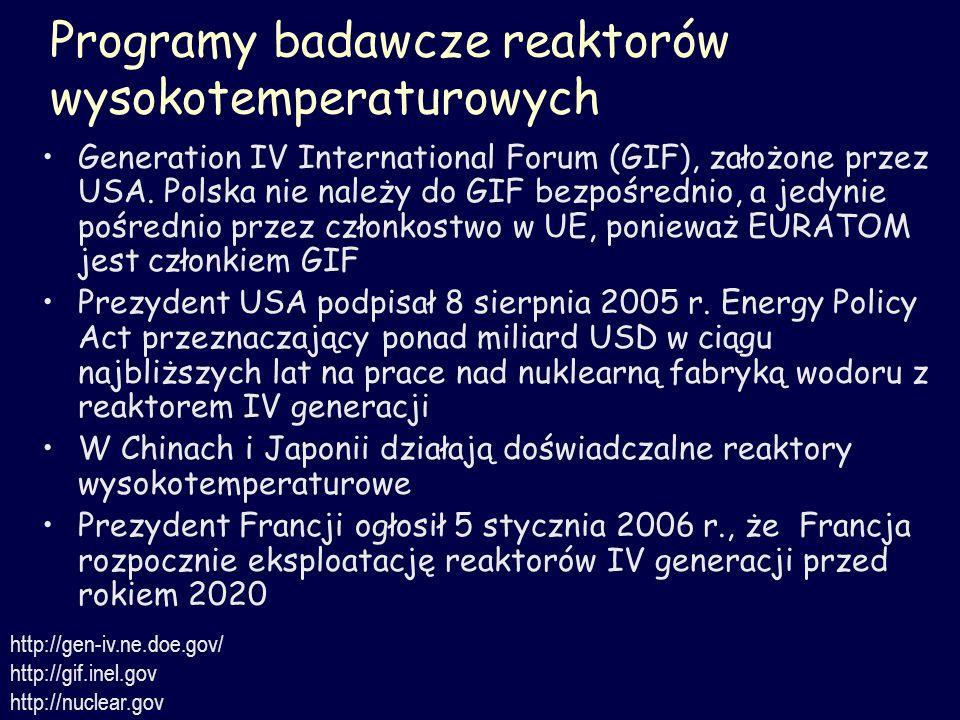 Programy badawcze reaktorów wysokotemperaturowych Generation IV International Forum (GIF), założone przez USA. Polska nie należy do GIF bezpośrednio,