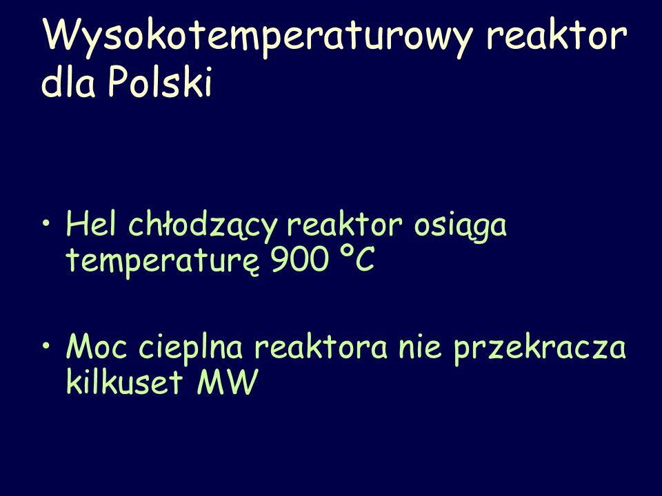 Wysokotemperaturowy reaktor dla Polski Hel chłodzący reaktor osiąga temperaturę 900 ºC Moc cieplna reaktora nie przekracza kilkuset MW