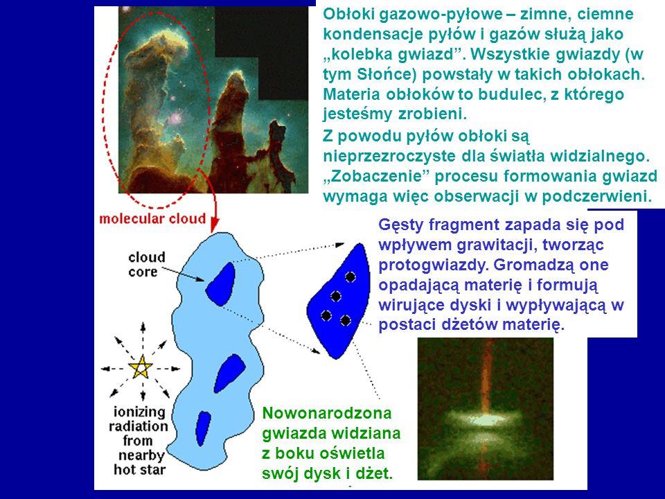 Obłoki gazowo-pyłowe – zimne, ciemne kondensacje pyłów i gazów służą jako kolebka gwiazd. Wszystkie gwiazdy (w tym Słońce) powstały w takich obłokach.