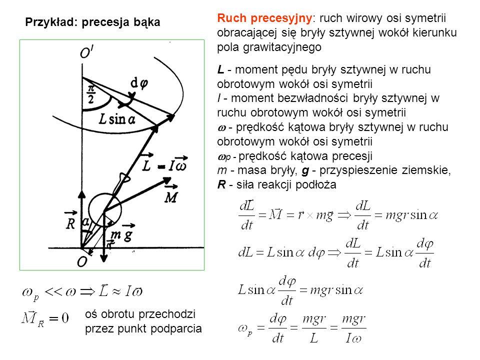 Przykład: precesja bąka Ruch precesyjny: ruch wirowy osi symetrii obracającej się bryły sztywnej wokół kierunku pola grawitacyjnego L - moment pędu br