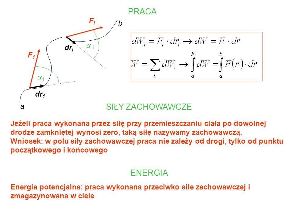 PRACA dr 1 dr i F1F1 FiFi 1 i a b SIŁY ZACHOWAWCZE Jeżeli praca wykonana przez siłę przy przemieszczaniu ciała po dowolnej drodze zamkniętej wynosi ze