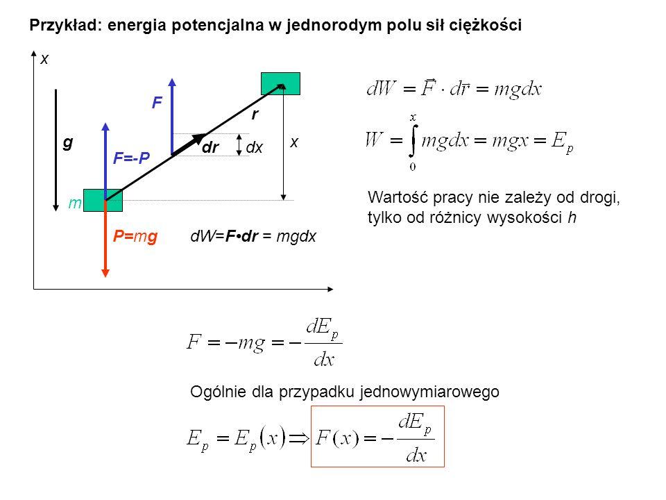 Przykład: energia potencjalna w jednorodym polu sił ciężkości Wartość pracy nie zależy od drogi, tylko od różnicy wysokości h g P=mg F=-P m r dr F dx