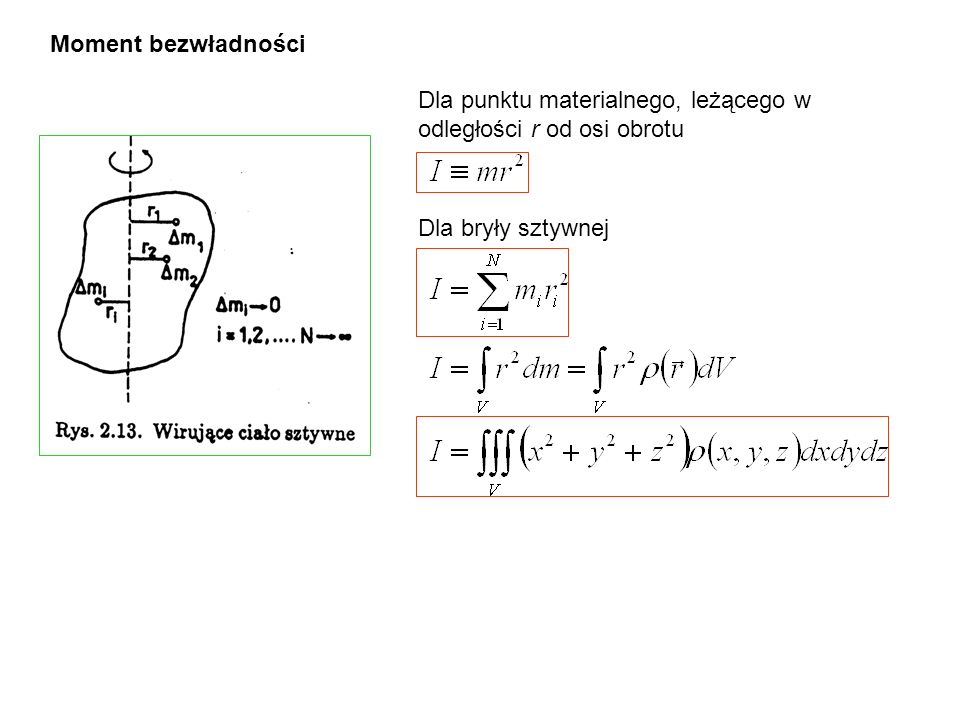 Moment siły Dla punktu materialnego, leżącego w odległości r od nieruchomej osi obrotu, na który działa siła F Dla bryły sztywnej przyspieszenie kątowe