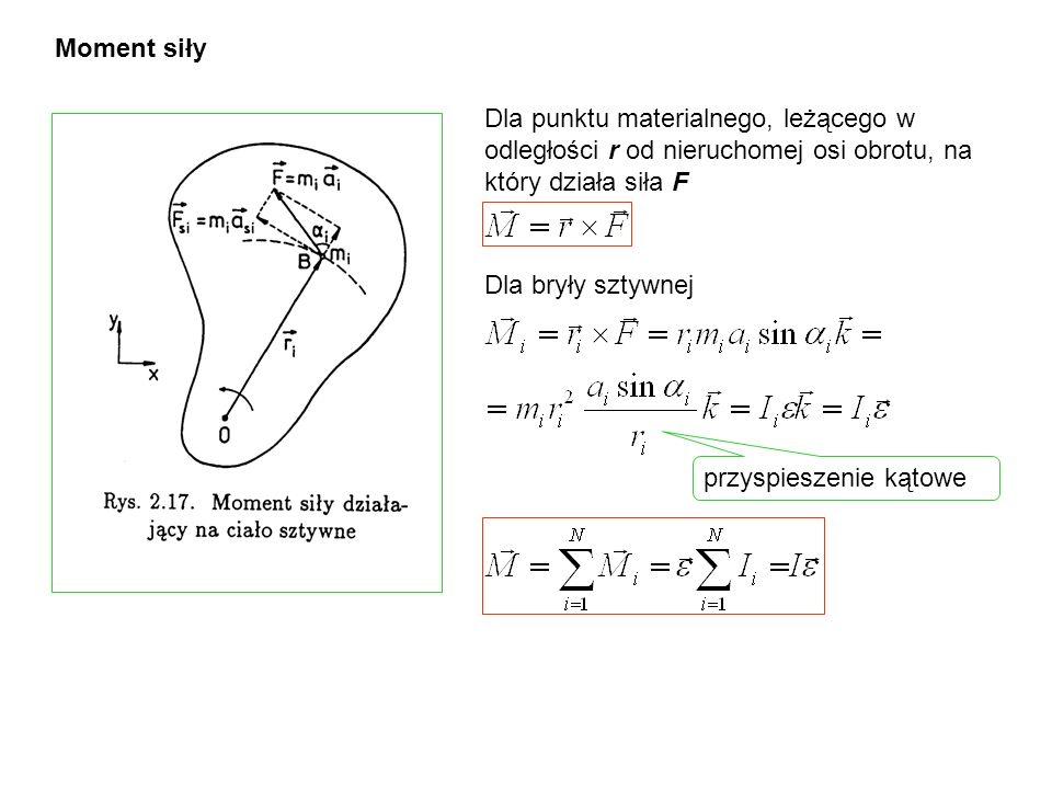 Moment pędu Dla punktu materialnego o pędzie p, leżącego w odległości r od nieruchomej osi obrotu Dla bryły sztywnej prędkość kątowa II zasada dynamiki dla ruchu obrotowego