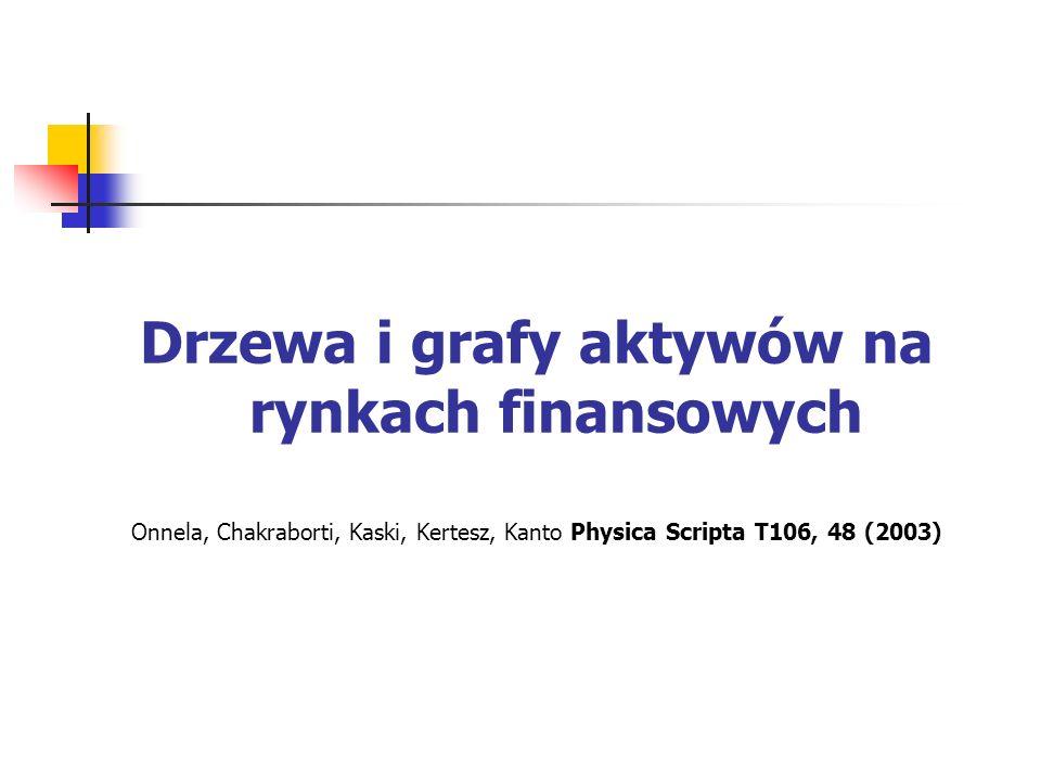Drzewa i grafy aktywów na rynkach finansowych Onnela, Chakraborti, Kaski, Kertesz, Kanto Physica Scripta T106, 48 (2003)