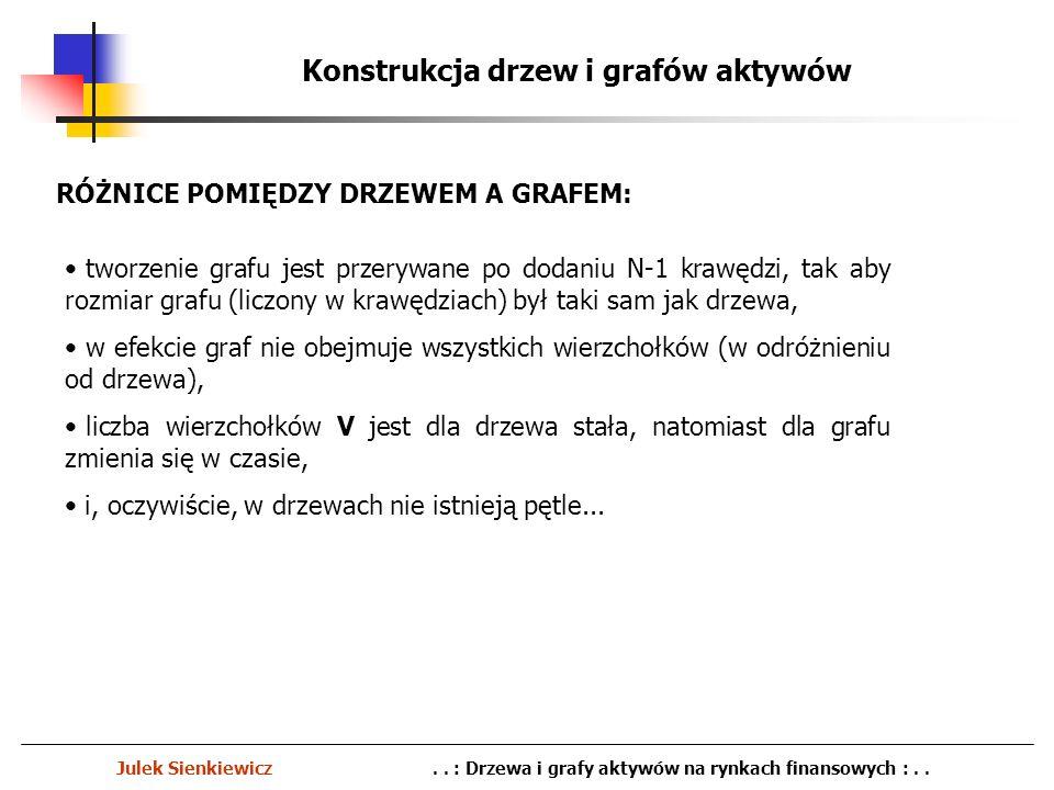 Konstrukcja drzew i grafów aktywów Julek Sienkiewicz.. : Drzewa i grafy aktywów na rynkach finansowych :.. RÓŻNICE POMIĘDZY DRZEWEM A GRAFEM: tworzeni