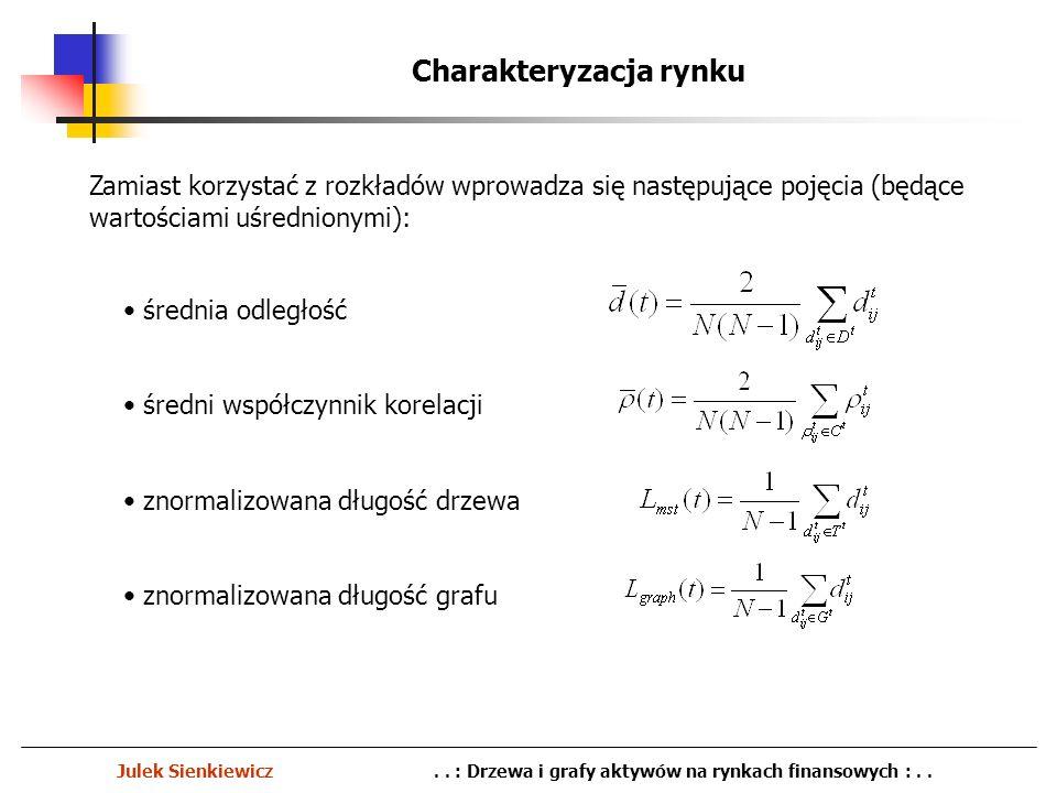 Charakteryzacja rynku Julek Sienkiewicz.. : Drzewa i grafy aktywów na rynkach finansowych :.. Zamiast korzystać z rozkładów wprowadza się następujące