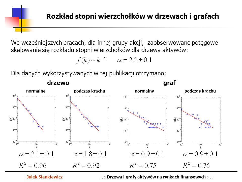Rozkład stopni wierzchołków w drzewach i grafach Julek Sienkiewicz.. : Drzewa i grafy aktywów na rynkach finansowych :.. We wcześniejszych pracach, dl