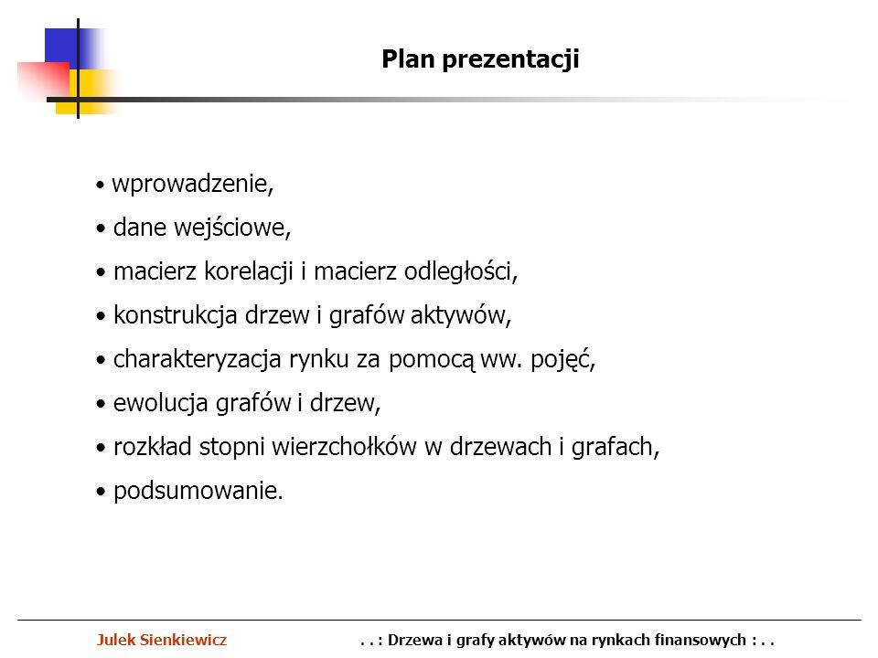 Plan prezentacji Julek Sienkiewicz.. : Drzewa i grafy aktywów na rynkach finansowych :.. wprowadzenie, dane wejściowe, macierz korelacji i macierz odl