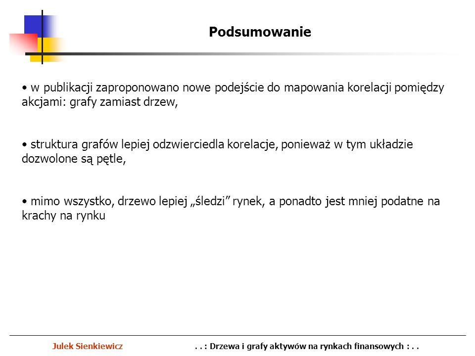 Podsumowanie Julek Sienkiewicz.. : Drzewa i grafy aktywów na rynkach finansowych :.. w publikacji zaproponowano nowe podejście do mapowania korelacji