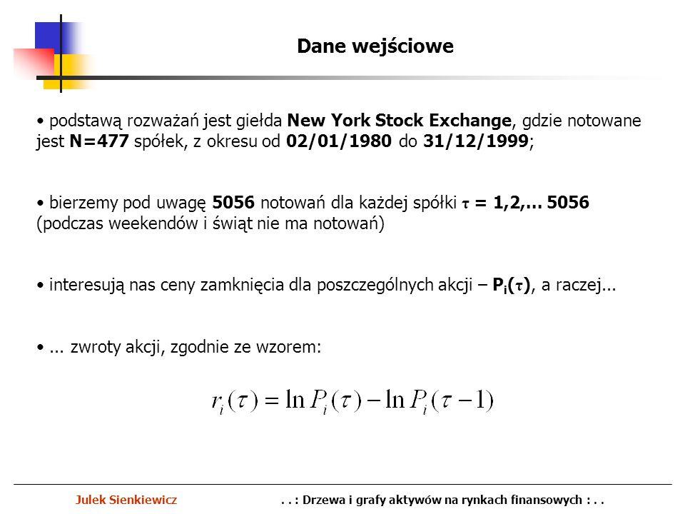 Dane wejściowe Julek Sienkiewicz.. : Drzewa i grafy aktywów na rynkach finansowych :.. podstawą rozważań jest giełda New York Stock Exchange, gdzie no