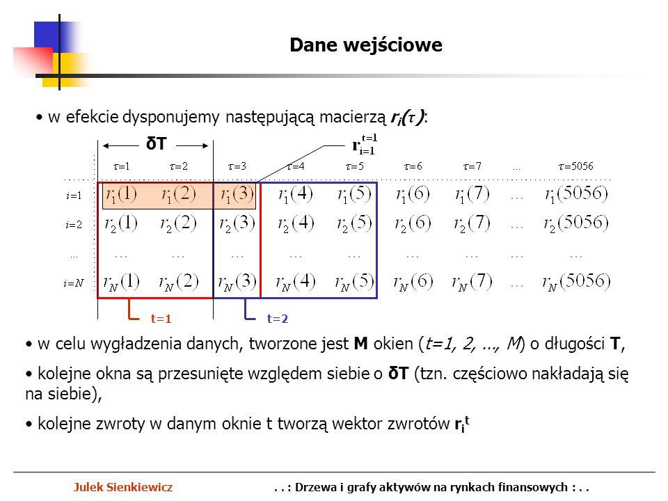 Dane wejściowe Julek Sienkiewicz.. : Drzewa i grafy aktywów na rynkach finansowych :.. w efekcie dysponujemy następującą macierzą r i ( τ ): w celu wy