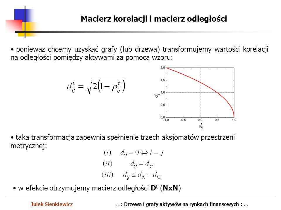 Macierz korelacji i macierz odległości Julek Sienkiewicz.. : Drzewa i grafy aktywów na rynkach finansowych :.. ponieważ chcemy uzyskać grafy (lub drze