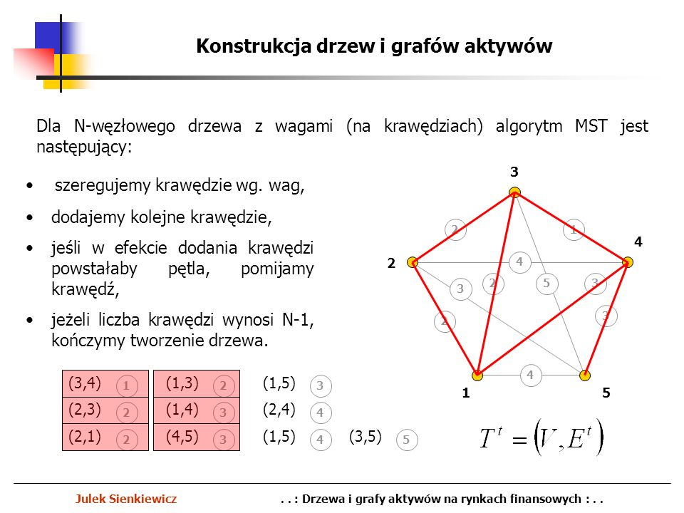 1 2 3 4 5 Konstrukcja drzew i grafów aktywów Julek Sienkiewicz.. : Drzewa i grafy aktywów na rynkach finansowych :.. dodajemy kolejne krawędzie, jeśli
