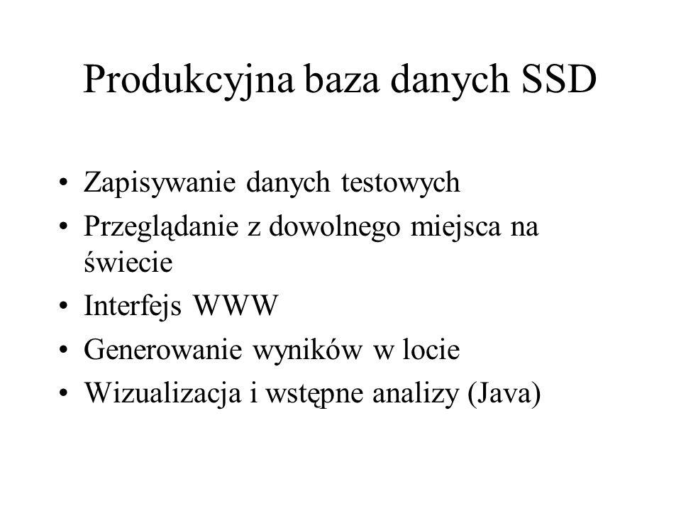 Produkcyjna baza danych SSD Zapisywanie danych testowych Przeglądanie z dowolnego miejsca na świecie Interfejs WWW Generowanie wyników w locie Wizualizacja i wstępne analizy (Java)