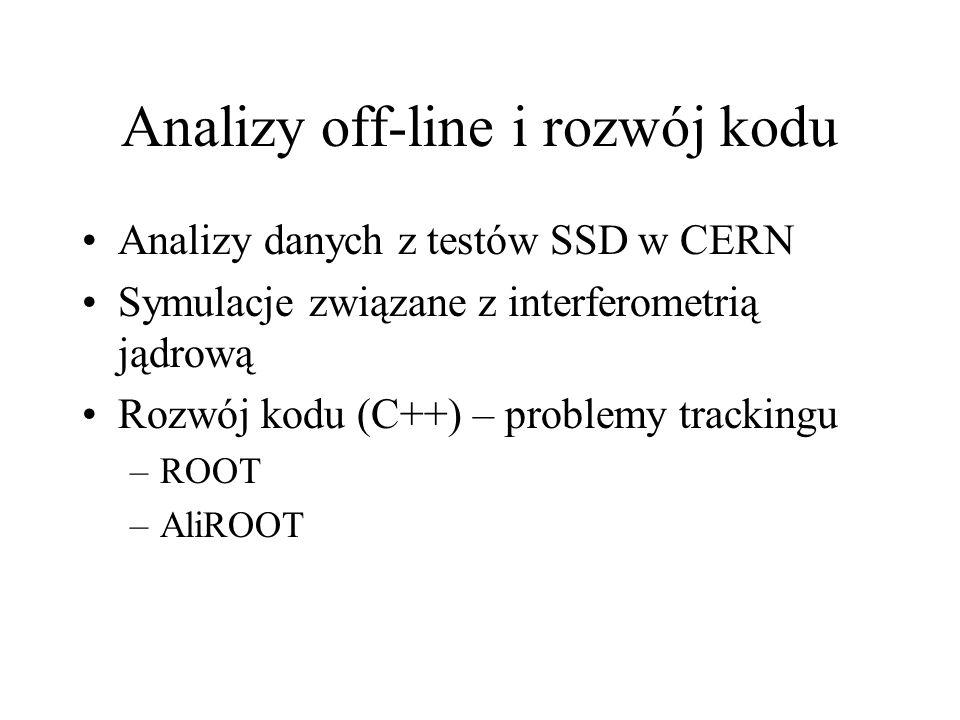Analizy off-line i rozwój kodu Analizy danych z testów SSD w CERN Symulacje związane z interferometrią jądrową Rozwój kodu (C++) – problemy trackingu –ROOT –AliROOT