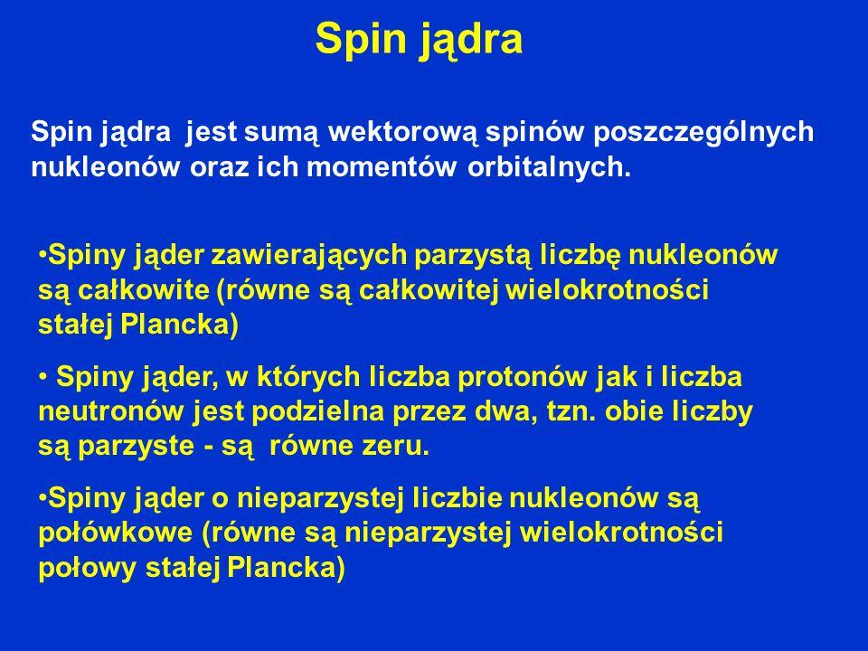 Spin jądra Spin jądra jest sumą wektorową spinów poszczególnych nukleonów oraz ich momentów orbitalnych. Spiny jąder zawierających parzystą liczbę nuk