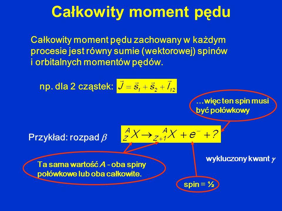 Całkowity moment pędu Całkowity moment pędu zachowany w każdym procesie jest równy sumie (wektorowej) spinów i orbitalnych momentów pędów. np. dla 2 c