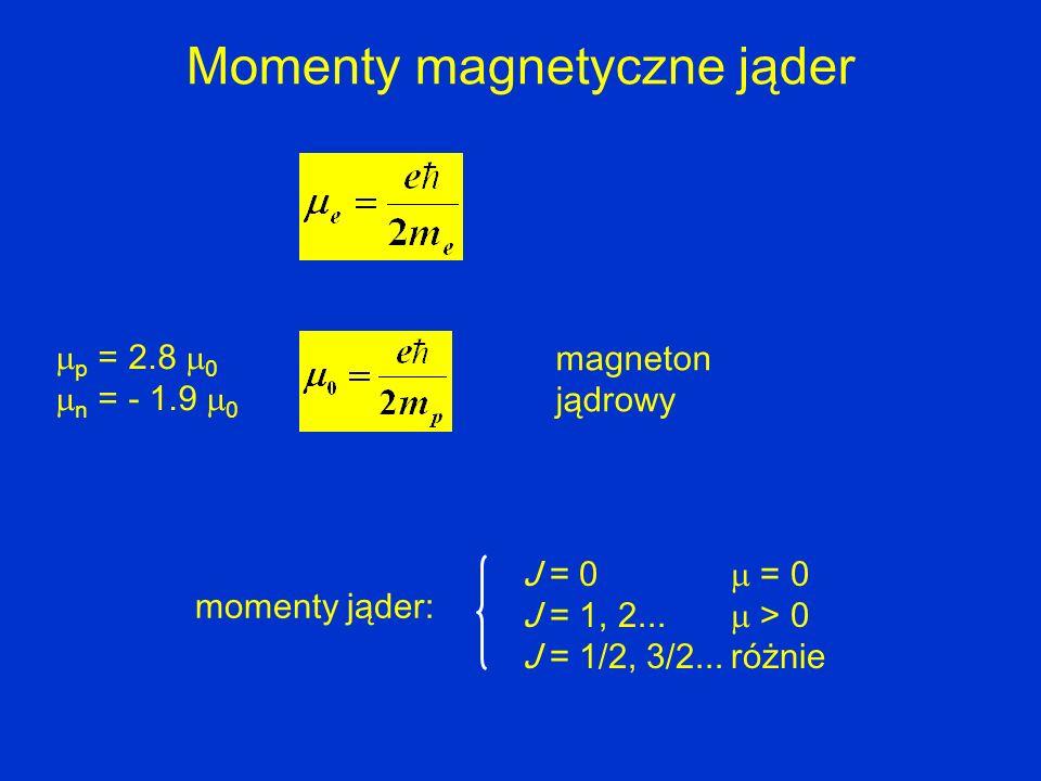 Momenty magnetyczne jąder p = 2.8 0 n = - 1.9 0 magneton jądrowy momenty jąder: J = 0 = 0 J = 1, 2... > 0 J = 1/2, 3/2...różnie