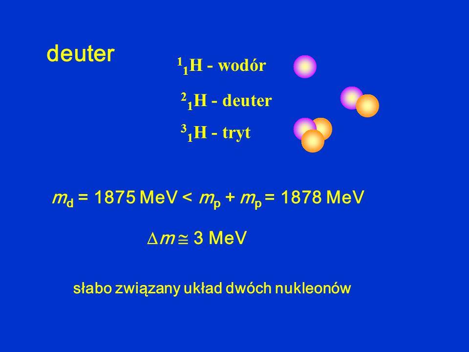 deuter m d = 1875 MeV < m p + m p = 1878 MeV m 3 MeV słabo związany układ dwóch nukleonów 2 1 H - deuter 3 1 H - tryt 1 1 H - wodór