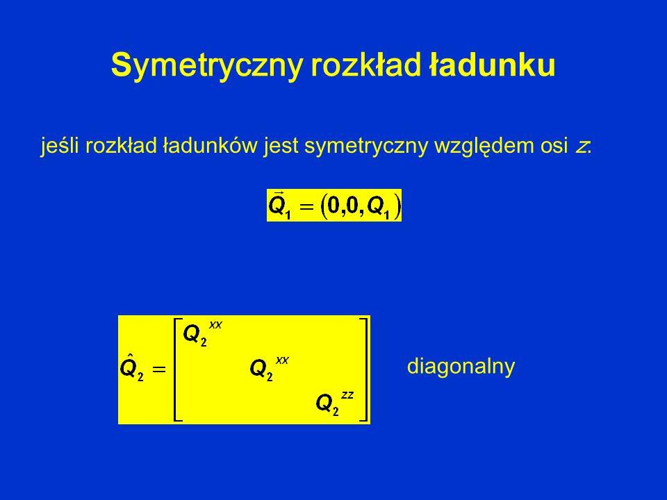 S ymetryczny rozk ł ad ładunku jeśli rozk ł ad ładunków jest symetryczny względem osi z: diagonalny