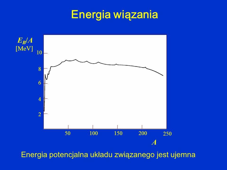 stabilność 50150 250 200100 2 4 6 8 10 A EB/AEB/A [MeV] rozpady, rozszczepienie fuzja najsilniej związane ( 62 28 Ni, Fe)