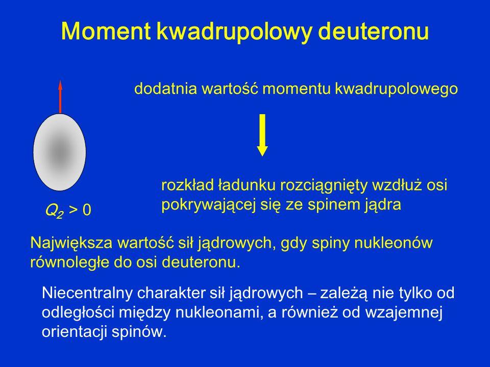 Moment kwadrupolowy deuteronu Q 2 > 0 dodatnia wartość momentu kwadrupolowego rozkład ładunku rozciągnięty wzdłuż osi pokrywającej się ze spinem jądra