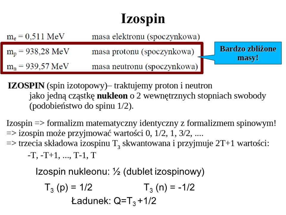 Izospin T 3 (p) = 1/2T 3 (n) = -1/2 Ładunek: Q=T 3 +1/2 Izospin nukleonu: ½ (dublet izospinowy)