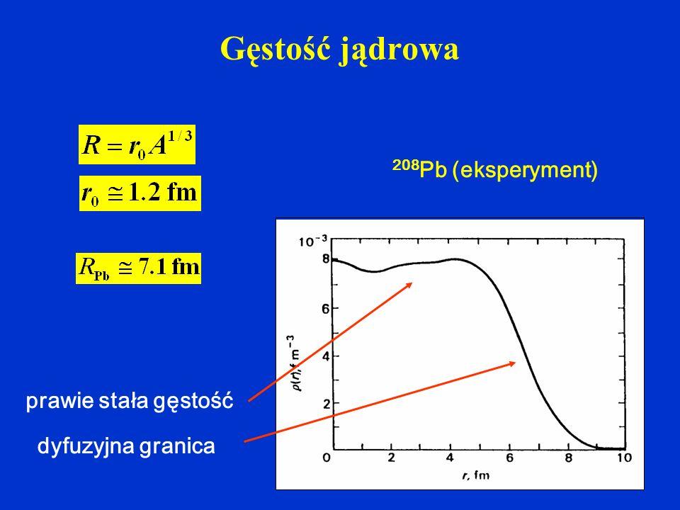 rozkład Fermiego A > 40 R – promień połówkowy a – parametr rozmycia t = (4ln3)a – grubość warstwy powierzchniowej t 2.4 fm