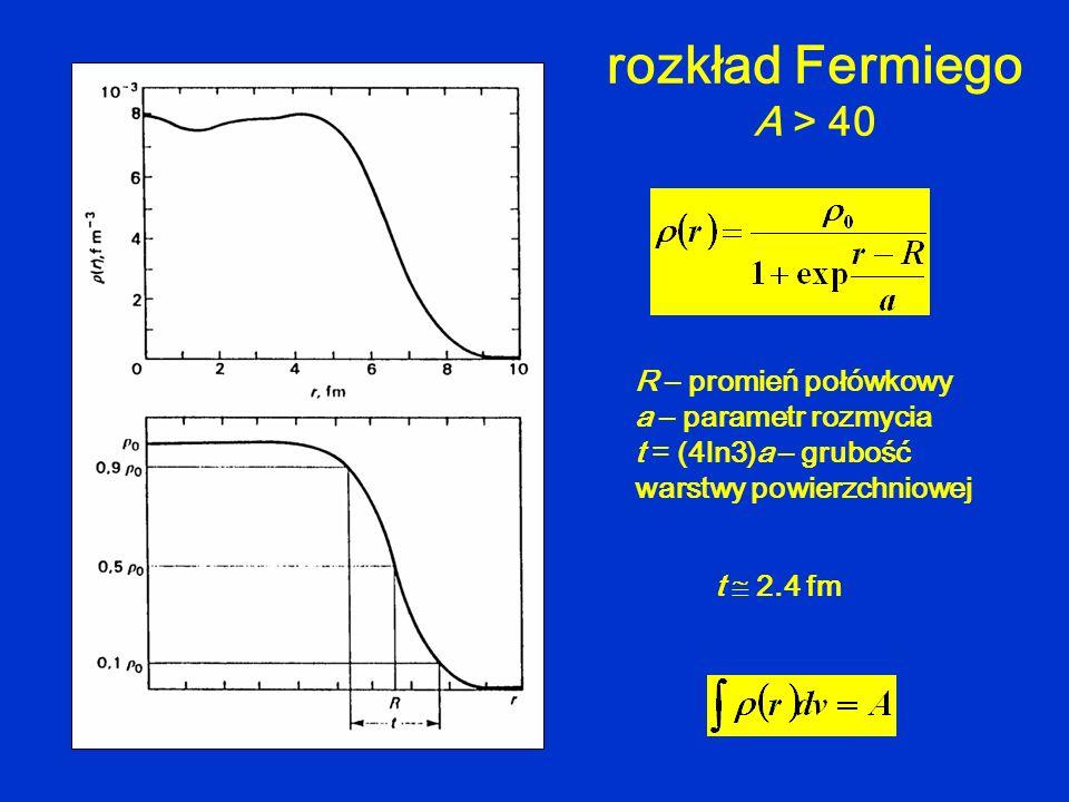 Ciągły rozkład ładunku moment kwadrupolowy względem osi symetrii: a w przypadku symetrii sferycznej Q 2 = 0 Q 2 jest miarą odstępstwa od sferyczności rozkład ciągły ładunków: - gęstość ładunku