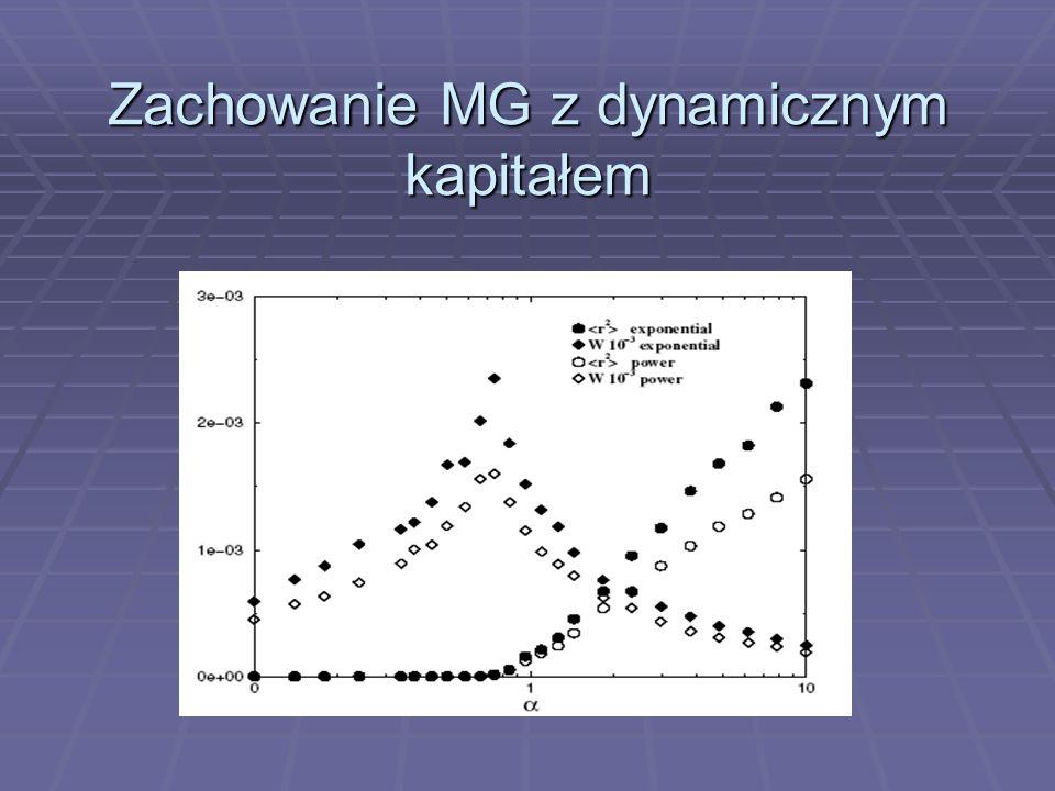 Zachowanie MG z dynamicznym kapitałem