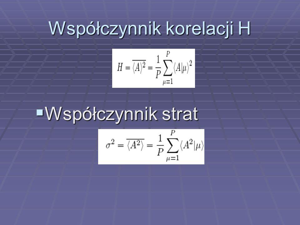 Współczynnik korelacji H Współczynnik strat Współczynnik strat