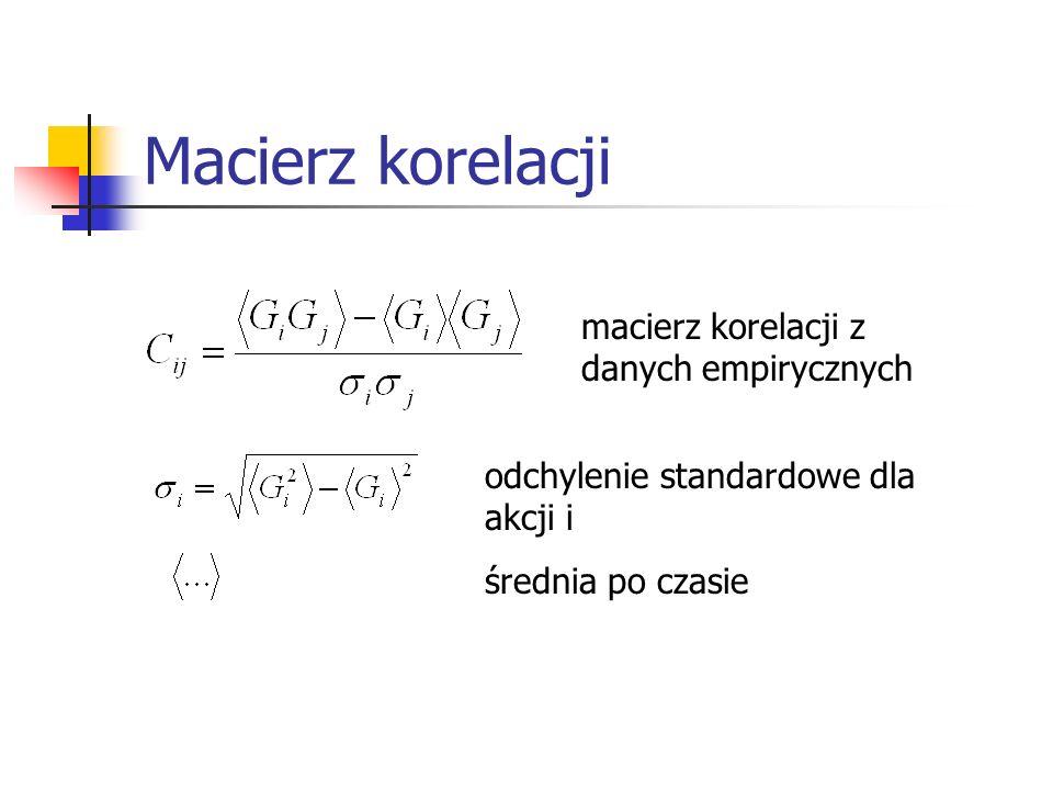 Random Matrix Theory RMT macierz korelacji z ciągu liczb losowych obliczamy wartości własne dla obydwu macierzy ustawiamy rosnąco