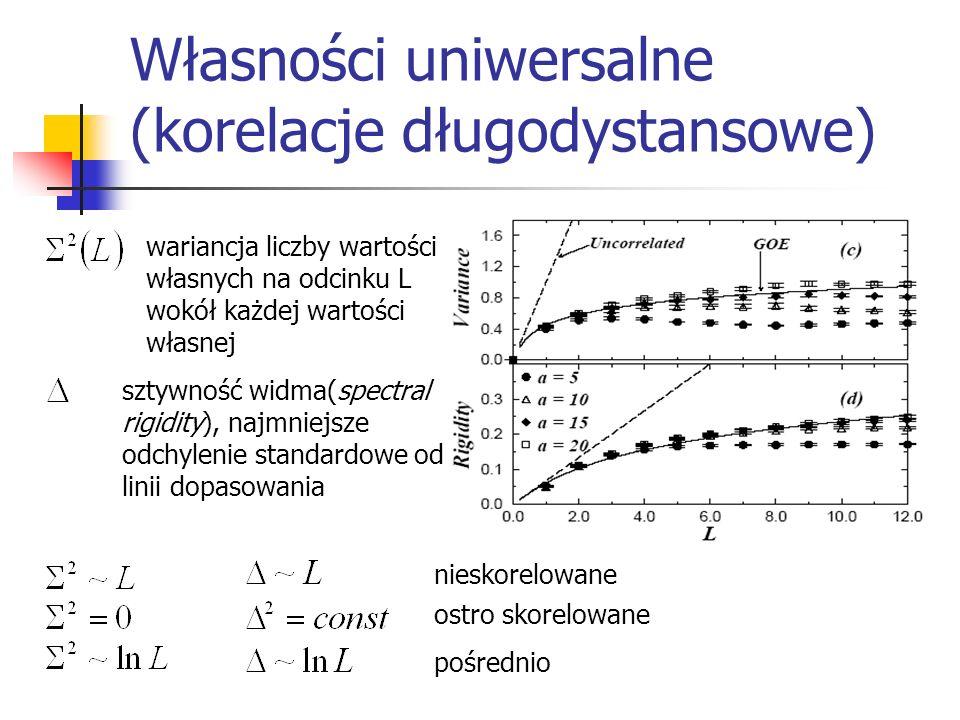 Analiza wektorów własnych Z RMT wynika że rozkład składowych wektorów własnych jest rozkładem Gaussa o średniej 0 i wariancji równej 1.