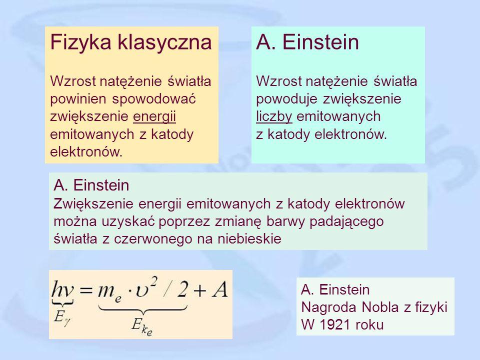 O heurystycznym punkcie widzenia w sprawie emisji i przemiany światła...kwant światła przekazuje całą swą energię pojedynczemu elektronowi.