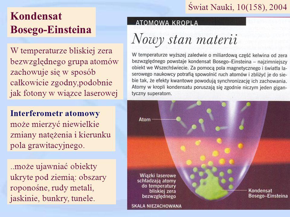 SPINTRONIKA – elektronika przyszłości Świat Nauki, 10(158), 2004