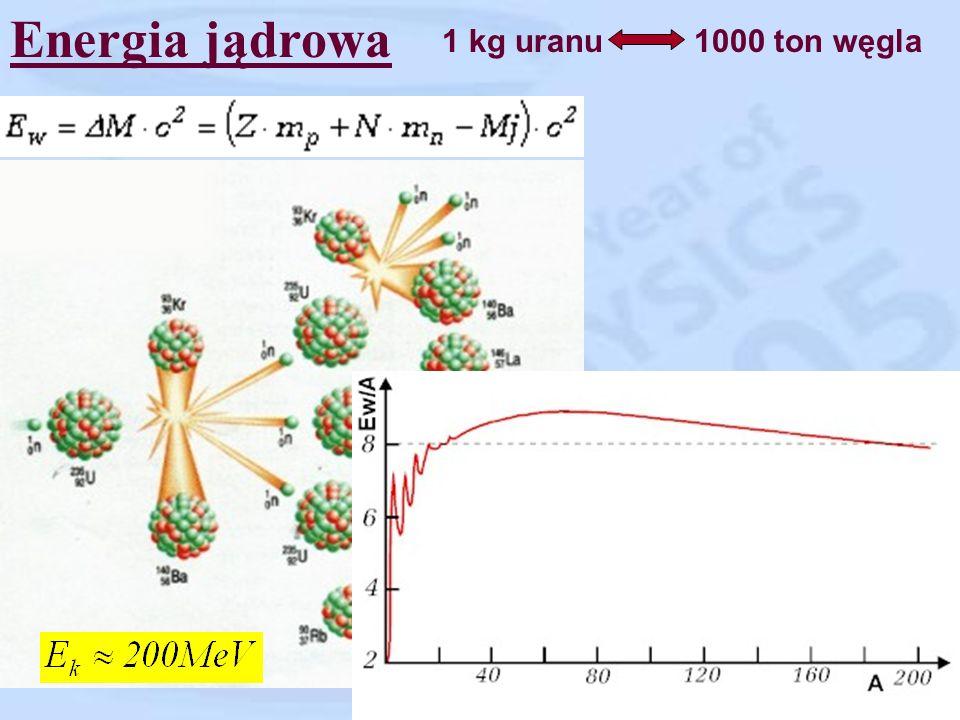 Kondensat Bosego-Einsteina Interferometr atomowy może mierzyć niewielkie zmiany natężenia i kierunku pola grawitacyjnego. W temperaturze bliskiej zera