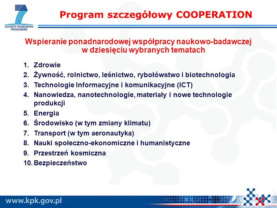 Program szczegółowy COOPERATION Wspieranie ponadnarodowej współpracy naukowo-badawczej w dziesięciu wybranych tematach 1.Zdrowie 2.Żywność, rolnictwo, leśnictwo, rybołówstwo i biotechnologia 3.Technologie Informacyjne i komunikacyjne (ICT) 4.Nanowiedza, nanotechnologie, materiały i nowe technologie produkcji 5.Energia 6.Środowisko (w tym zmiany klimatu) 7.Transport (w tym aeronautyka) 8.Nauki społeczno-ekonomiczne i humanistyczne 9.Przestrzeń kosmiczna 10.Bezpieczeństwo