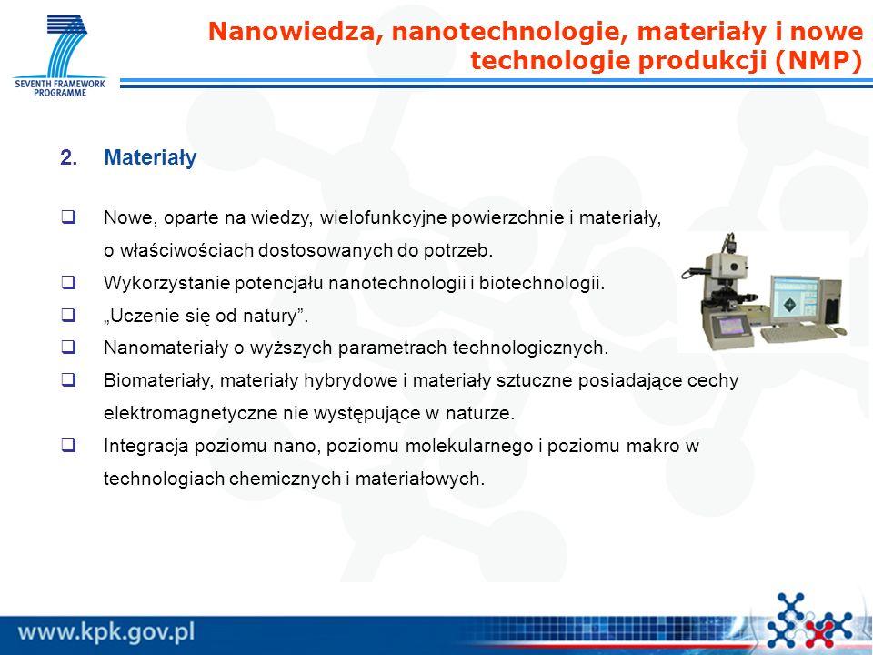Nanowiedza, nanotechnologie, materiały i nowe technologie produkcji (NMP) 2.Materiały Nowe, oparte na wiedzy, wielofunkcyjne powierzchnie i materiały, o właściwościach dostosowanych do potrzeb.
