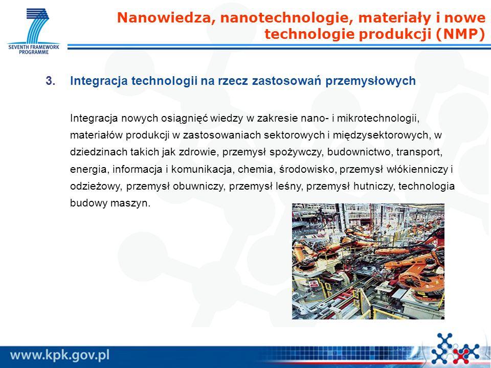 Nanowiedza, nanotechnologie, materiały i nowe technologie produkcji (NMP) 3.Integracja technologii na rzecz zastosowań przemysłowych Integracja nowych osiągnięć wiedzy w zakresie nano- i mikrotechnologii, materiałów produkcji w zastosowaniach sektorowych i międzysektorowych, w dziedzinach takich jak zdrowie, przemysł spożywczy, budownictwo, transport, energia, informacja i komunikacja, chemia, środowisko, przemysł włókienniczy i odzieżowy, przemysł obuwniczy, przemysł leśny, przemysł hutniczy, technologia budowy maszyn.