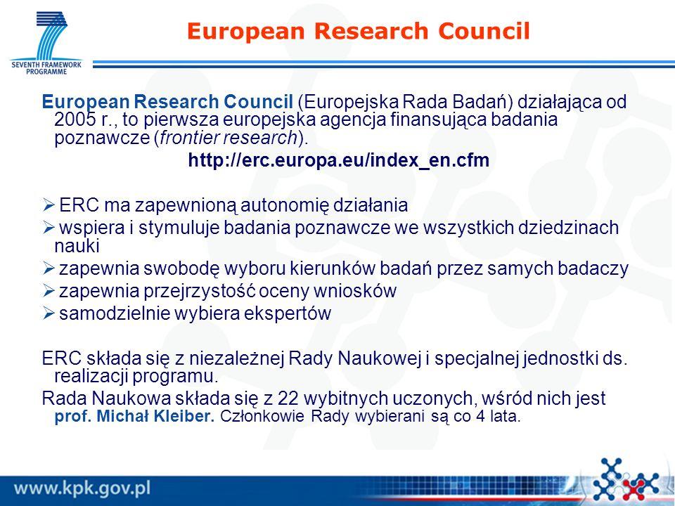 European Research Council European Research Council (Europejska Rada Badań) działająca od 2005 r., to pierwsza europejska agencja finansująca badania poznawcze (frontier research).