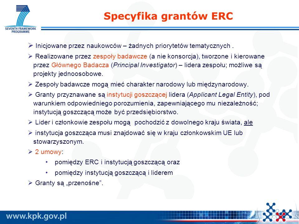 Specyfika grantów ERC Inicjowane przez naukowców – żadnych priorytetów tematycznych. Realizowane przez zespoły badawcze (a nie konsorcja), tworzone i