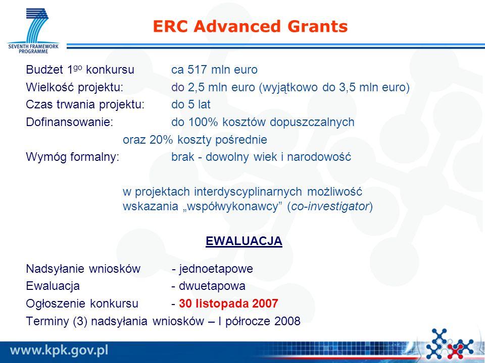 Budżet 1 go konkursu ca 517 mln euro Wielkość projektu: do 2,5 mln euro (wyjątkowo do 3,5 mln euro) Czas trwania projektu: do 5 lat Dofinansowanie:do