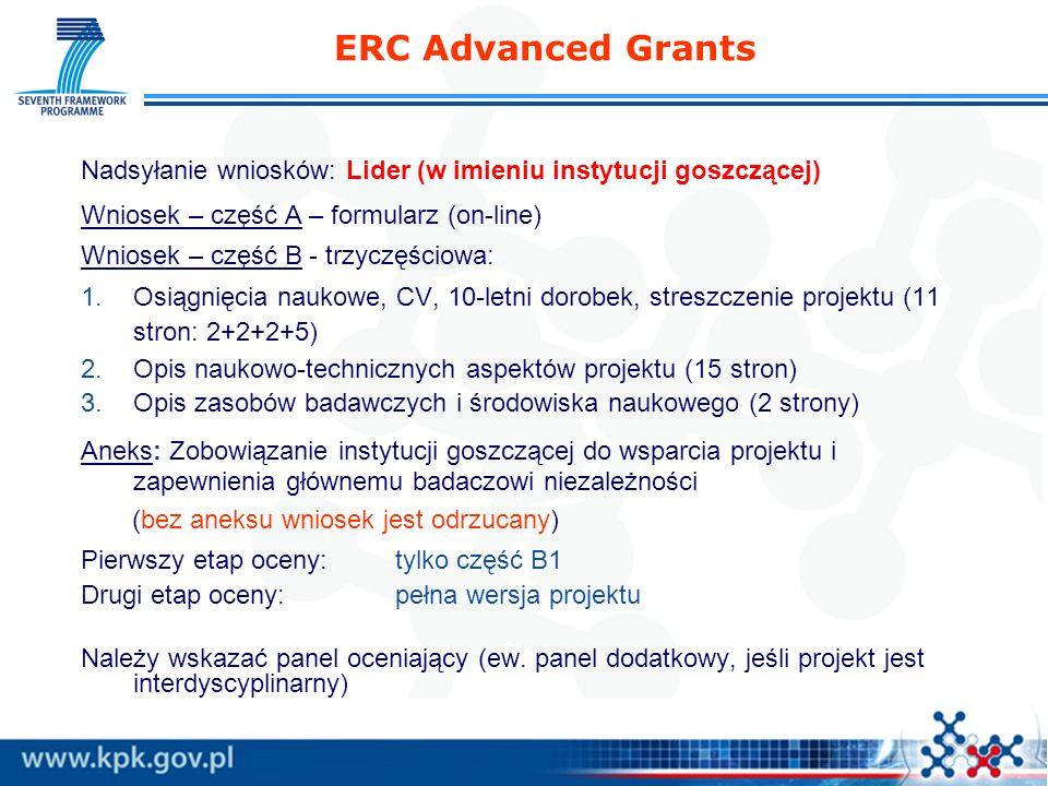 Nadsyłanie wniosków: Lider (w imieniu instytucji goszczącej) Wniosek – część A – formularz (on-line) Wniosek – część B - trzyczęściowa: 1.Osiągnięcia naukowe, CV, 10-letni dorobek, streszczenie projektu (11 stron: 2+2+2+5) 2.Opis naukowo-technicznych aspektów projektu (15 stron) 3.Opis zasobów badawczych i środowiska naukowego (2 strony) Aneks: Zobowiązanie instytucji goszczącej do wsparcia projektu i zapewnienia głównemu badaczowi niezależności (bez aneksu wniosek jest odrzucany) Pierwszy etap oceny:tylko część B1 Drugi etap oceny:pełna wersja projektu Należy wskazać panel oceniający (ew.