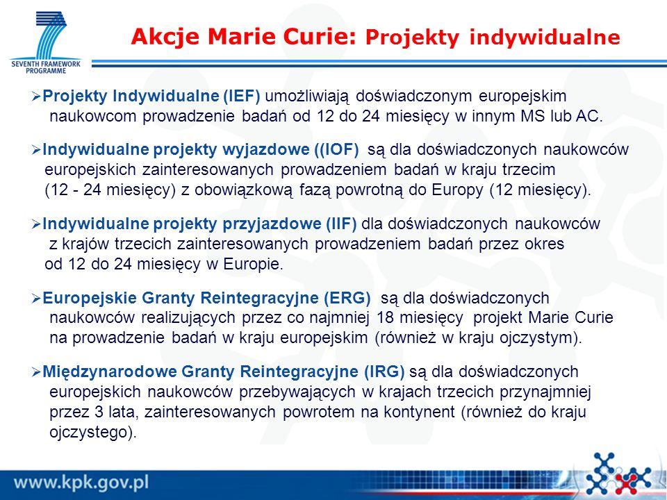 Projekty Indywidualne (IEF) umożliwiają doświadczonym europejskim naukowcom prowadzenie badań od 12 do 24 miesięcy w innym MS lub AC. Indywidualne pro
