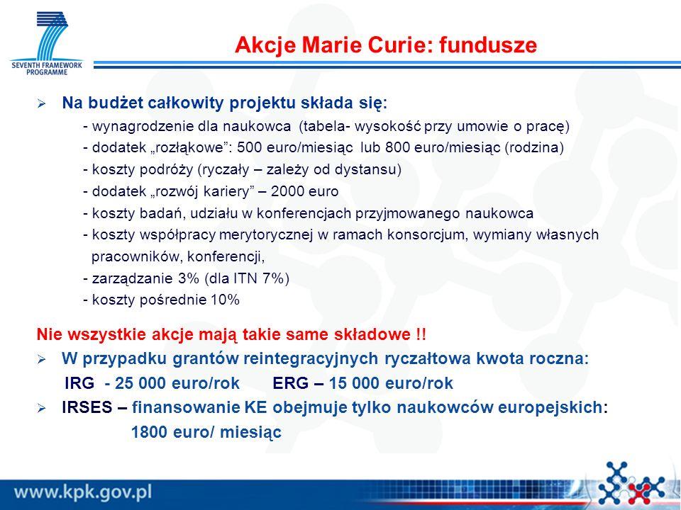 Akcje Marie Curie: fundusze Na budżet całkowity projektu składa się: - wynagrodzenie dla naukowca (tabela- wysokość przy umowie o pracę) - dodatek roz