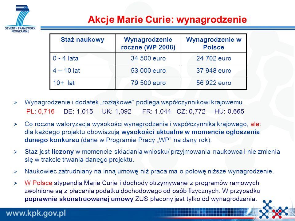 Akcje Marie Curie: wynagrodzenie Staż naukowyWynagrodzenie roczne (WP 2008) Wynagrodzenie w Polsce 0 - 4 lata34 500 euro24 702 euro 4 – 10 lat53 000 e